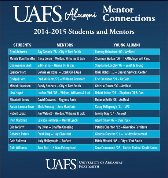 Students and mentors list for the 2014-2015 school year
